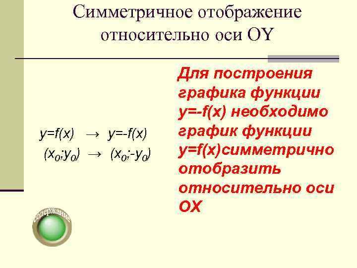 Симметричное отображение  относительно оси OY    Для построения