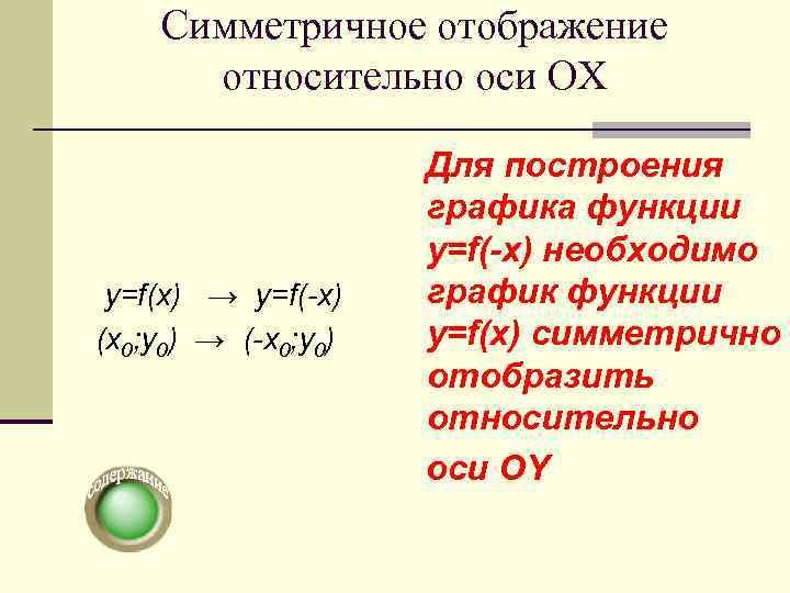 Симметричное отображение  относительно оси OХ    Для построения