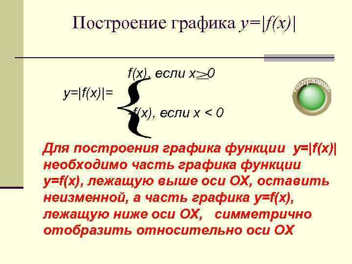 Построение графика y=|f(x)|    f(x), если х 0  y=|f(x)|=