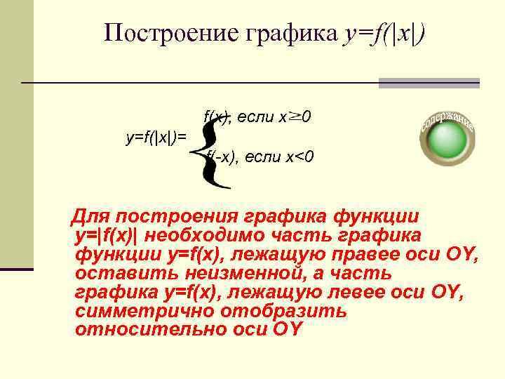 Построение графика y=f(|x|)    f(x), если х 0 y=f(|x|)=