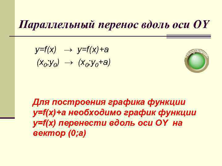 Параллельный перенос вдоль оси OY  y=f(x) → y=f(x)+a  (x 0; y 0)