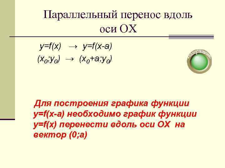 Параллельный перенос вдоль  оси ОХ y=f(x) → y=f(x-a) (x 0; y 0)