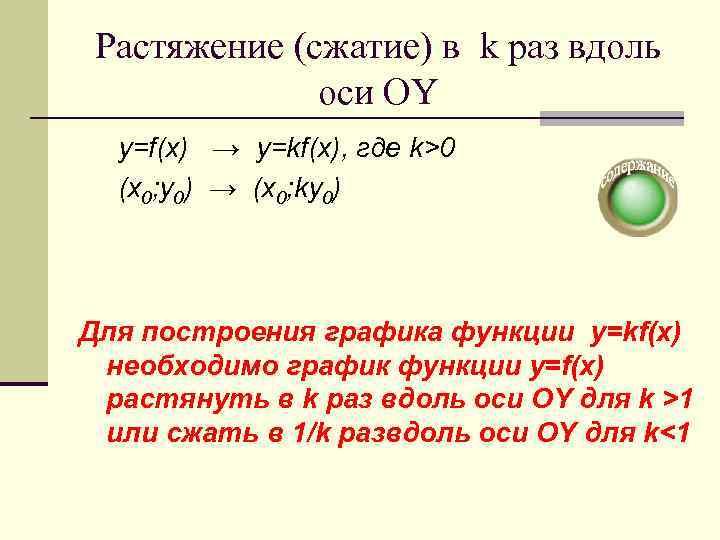 Растяжение (сжатие) в k раз вдоль    оси OY  y=f(x)