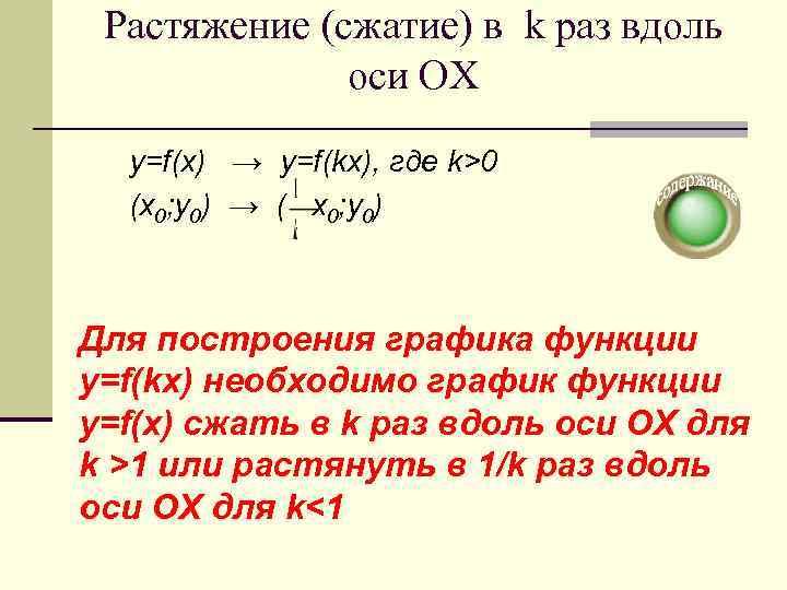 Растяжение (сжатие) в k раз вдоль    оси OХ  y=f(x)