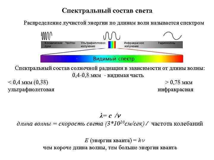 Спектральный состав света Распределение лучистой энергии по длинам волн называется