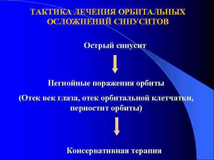 ТАКТИКА ЛЕЧЕНИЯ ОРБИТАЛЬНЫХ ОСЛОЖНЕНИЙ СИНУСИТОВ   Острый синусит  Негнойные поражения орбиты