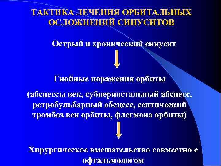 ТАКТИКА ЛЕЧЕНИЯ ОРБИТАЛЬНЫХ  ОСЛОЖНЕНИЙ СИНУСИТОВ  Острый и хронический синусит   Гнойные