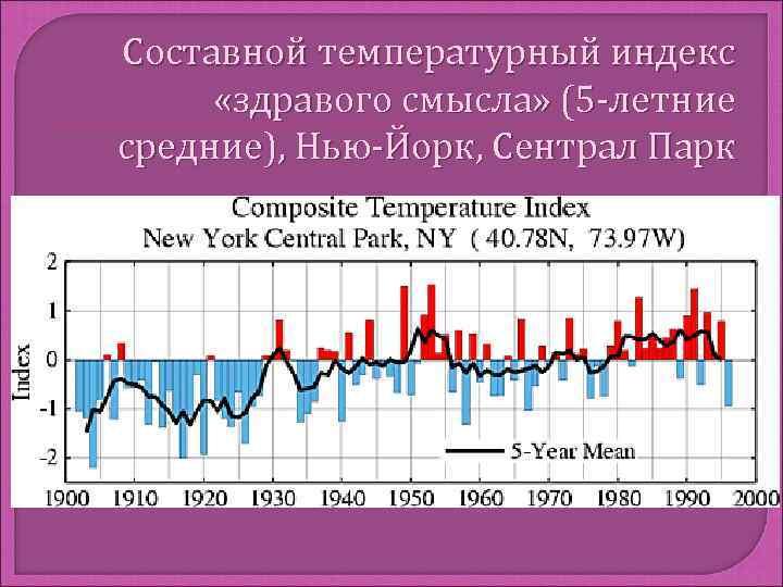 Составной температурный индекс  «здравого смысла» (5 -летние средние), Нью-Йорк, Сентрал Парк