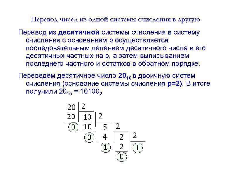 Перевод чисел из одной системы счисления в другую Перевод из десятичной системы