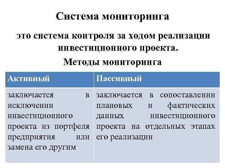 Система мониторинга  это система контроля за ходом реализации  инвестиционного проекта.