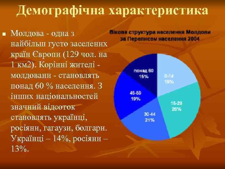 Демографічна характеристика n  Молдова - одна з найбільш густо заселених країн Європи