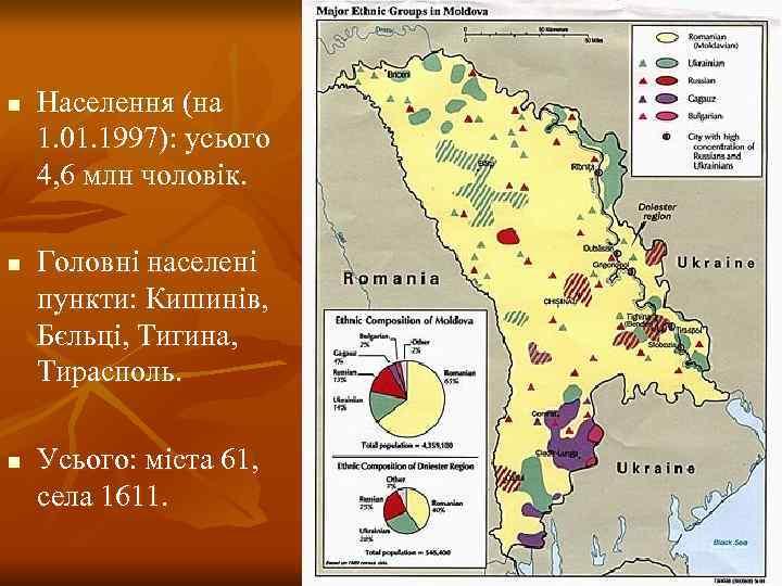 n  Населення (на 1. 01. 1997): усього 4, 6 млн чоловік.  n