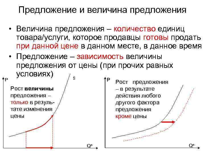 Предложение и величина предложения  • Величина предложения – количество единиц  товара/услуги,