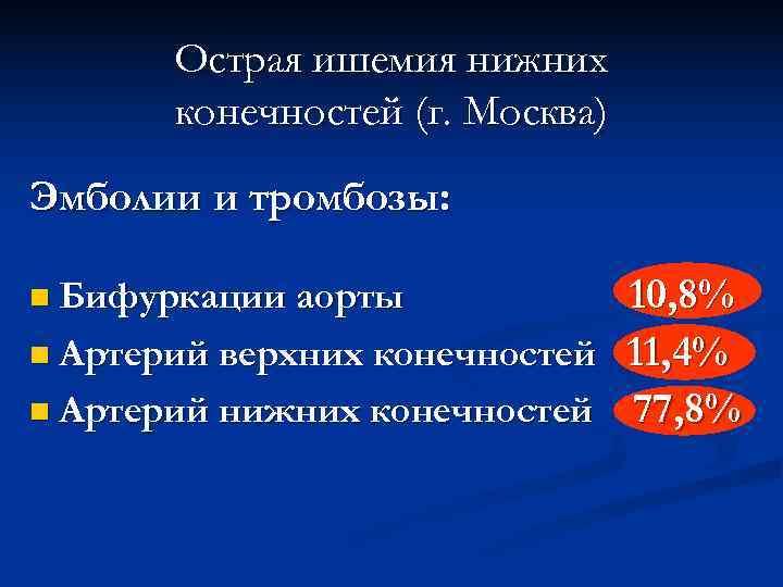 Острая ишемия нижних  конечностей (г. Москва) Эмболии и тромбозы:  n