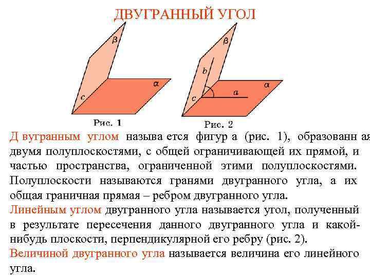 ДВУГРАННЫЙ УГОЛ Д вугранным углом называ ется фигур а (рис. 1),
