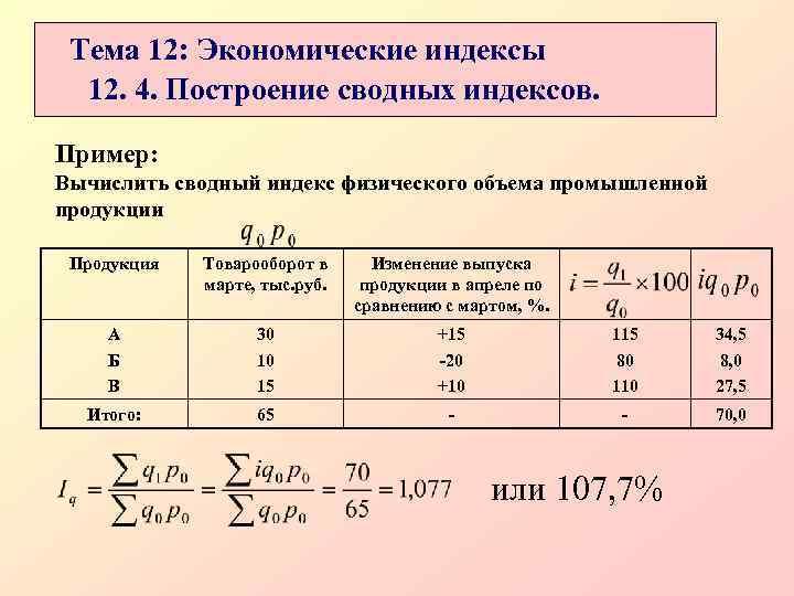 Тема 12: Экономические индексы  12. 4. Построение сводных индексов.  Пример: Вычислить