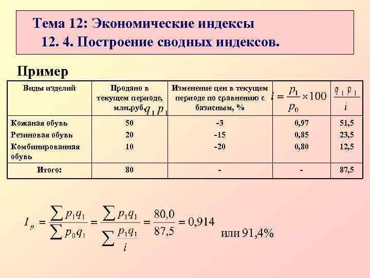 Тема 12: Экономические индексы 12. 4. Построение сводных индексов.  Пример