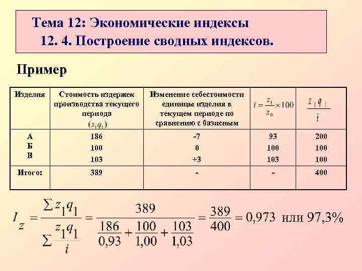 Тема 12: Экономические индексы 12. 4. Построение сводных индексов.  Пример Изделия