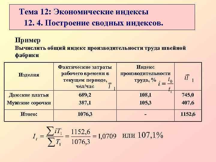 Тема 12: Экономические индексы 12. 4. Построение сводных индексов. Пример  Вычислить