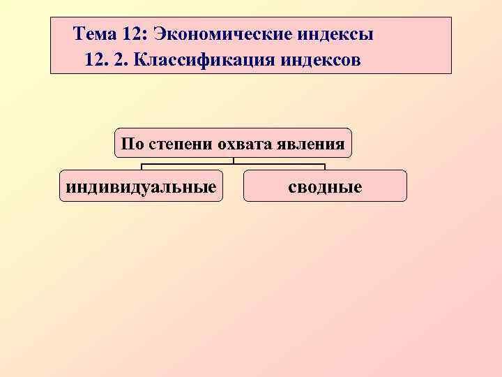 Тема 12: Экономические индексы 12. 2. Классификация индексов   По степени охвата явления