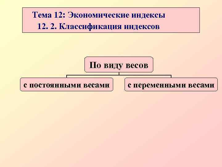 Тема 12: Экономические индексы  12. 2. Классификация индексов    По