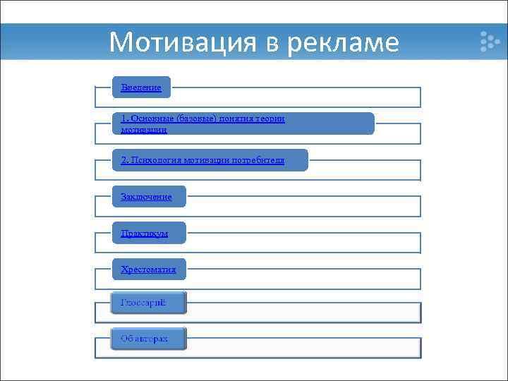 Мотивация в рекламе Введение       1. Основные (базовые)