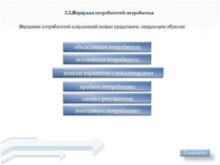 2. 2. Иерархия потребностей потребителя Иерархию потребностей