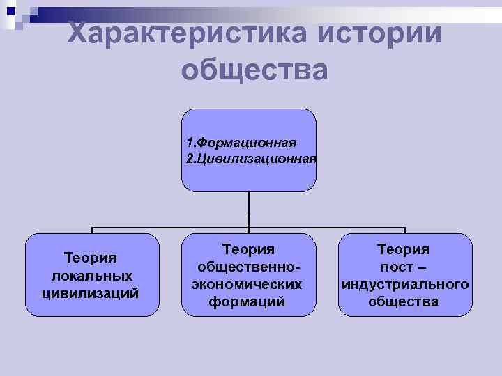 Характеристика истории   общества    1. Формационная