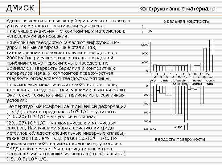 ДМи. ОК     Конструкционные материалы Удельная жесткость высока у бериллиевых сплавов,