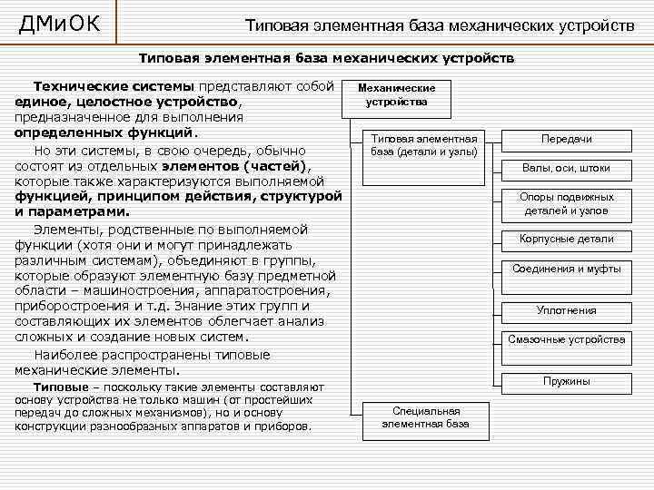 ДМи. ОК      Типовая элементная база механических устройств Технические системы