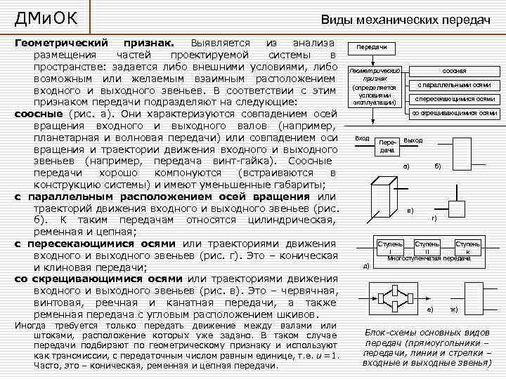 ДМи. ОК     Виды механических передач Геометрический признак.  Выявляется из