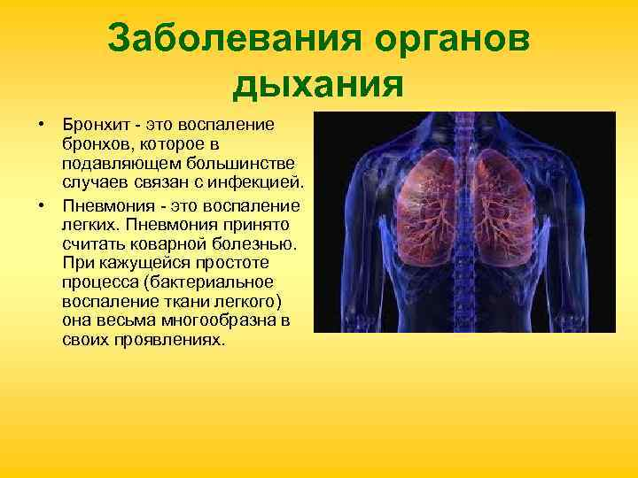 Заболевания связанные с дыханием