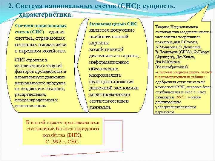 2. Система национальных счетов (СНС): сущность, характеристика.  Система национальных   Основной целью