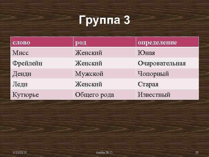 Группа 3 слово  род    определение Мисс  Женский