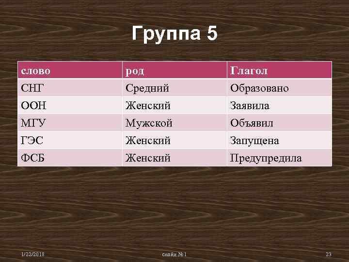 Группа 5 слово  род   Глагол СНГ   Средний