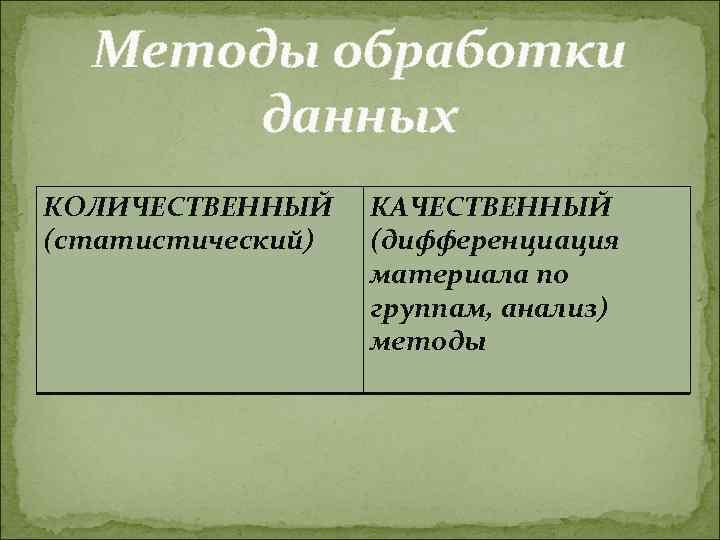 Методы обработки  данных КОЛИЧЕСТВЕННЫЙ КАЧЕСТВЕННЫЙ (статистический)  (дифференциация    материала