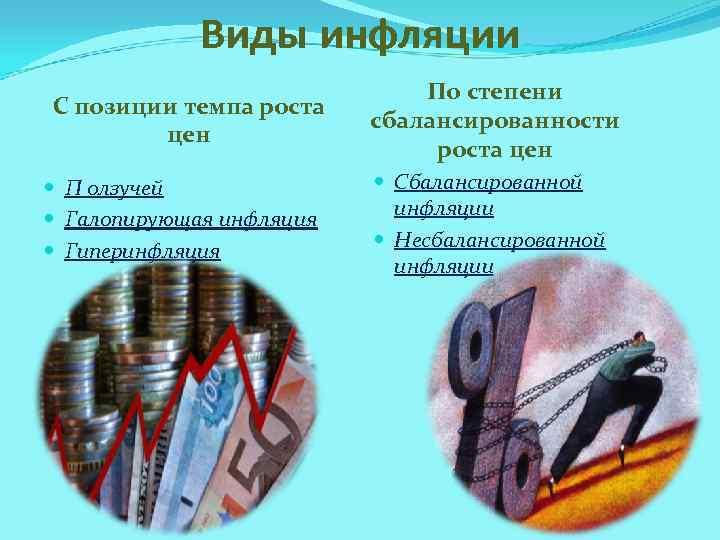Виды инфляции      По степени С позиции
