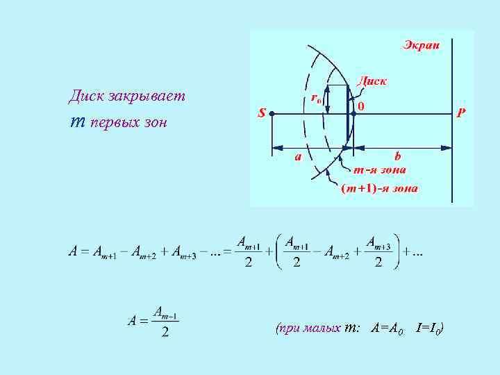 Диск закрывает т первых зон    (при малых m:  А=А 0