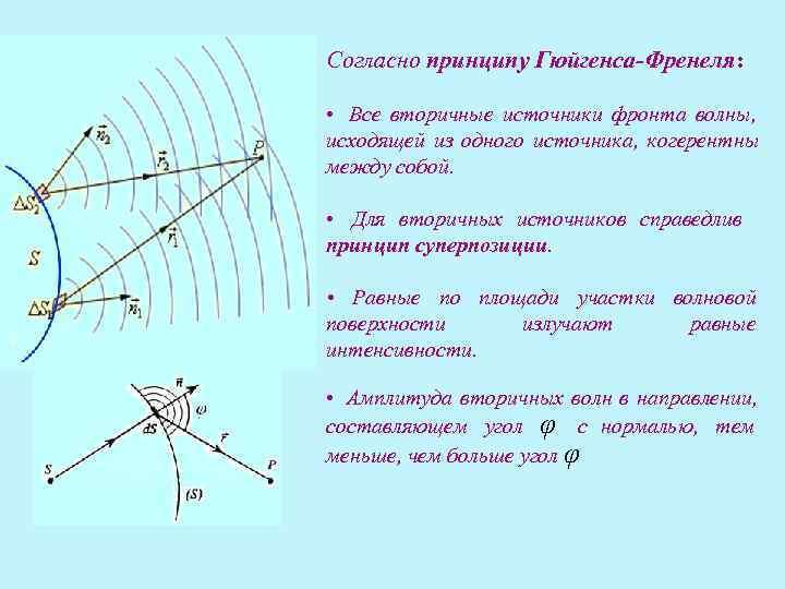 Согласно принципу Гюйгенса-Френеля:  • Все вторичные источники фронта волны,  исходящей из одного