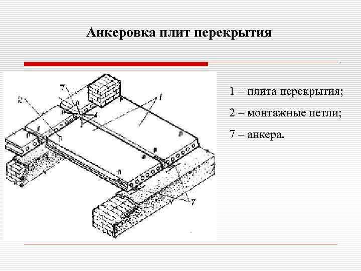 Как привязать огурец на балконе фото тапки натурального