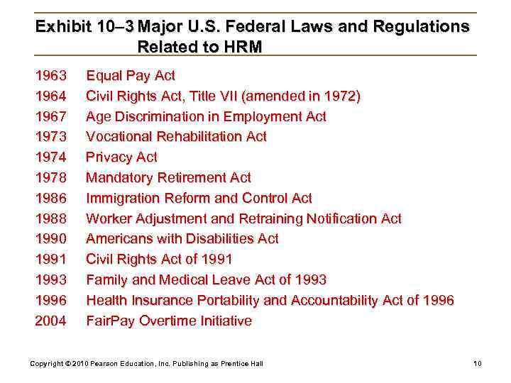 Exhibit 10– 3 Major U. S. Federal Laws and Regulations