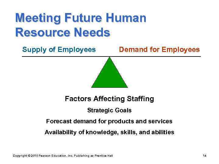 Meeting Future Human Resource Needs  Supply of Employees