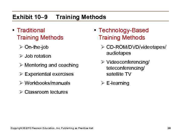 Exhibit 10– 9    Training Methods  • Traditional