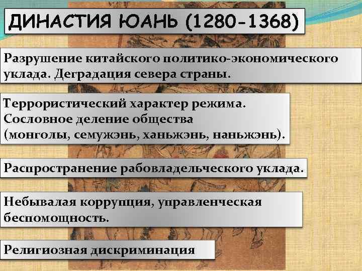 ДИНАСТИЯ ЮАНЬ (1280 -1368) Разрушение китайского политико-экономического уклада. Деградация севера страны.  Террористический характер