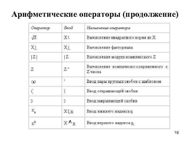 Арифметические операторы (продолжение)       18