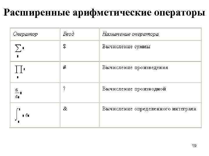 Расширенные арифметические операторы       19