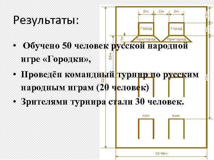 Результаты:  • Обучено 50 человек русской народной  игре «Городки» ,  •