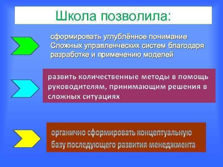 Школа позволила: сформировать углублённое понимание Сложных управленческих систем благодаря разработке и применению моделей