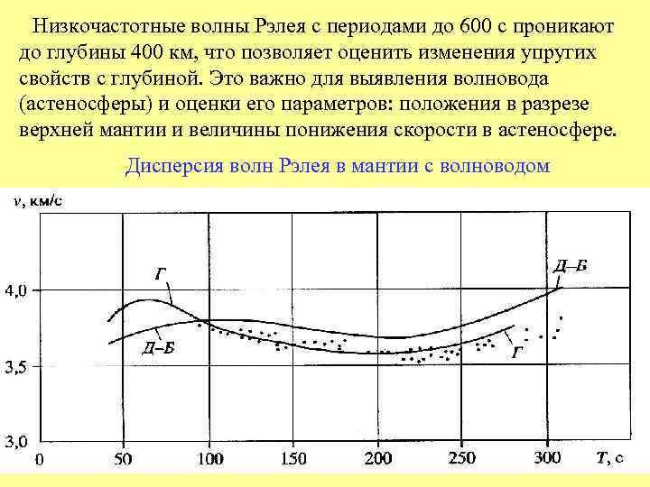 Низкочастотные волны Рэлея с периодами до 600 с проникают до глубины 400 км,