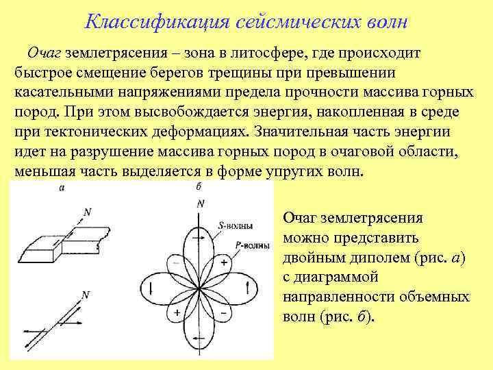 Классификация сейсмических волн  Очаг землетрясения – зона в литосфере, где